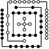 Схема двойной спирали начал в пределах построения Хэ ту